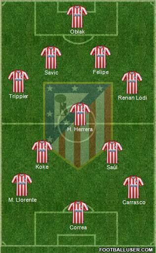Última alineación del Atlético de Madrid