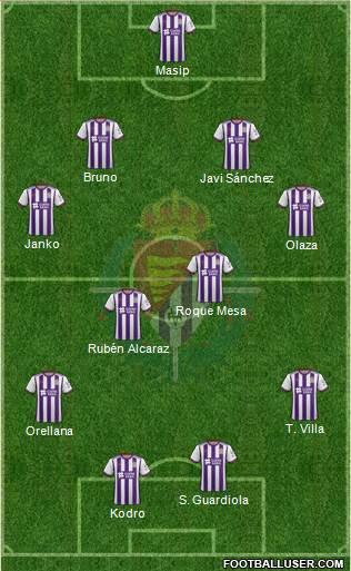 Alineación del Real Valladolid contra el Granada