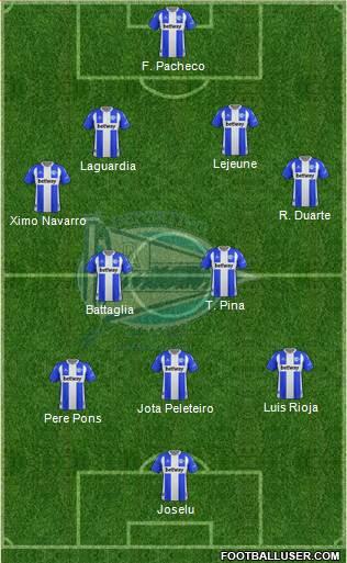 Alineación del Alavés en su último partido contra el Levante